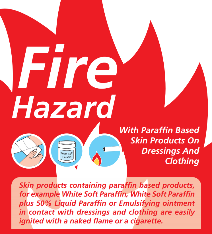 Paraffin fire hazard
